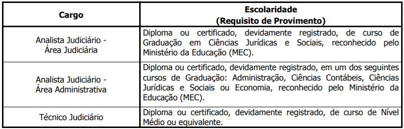 concurso-analista-tecnico-judiciario-escolaridade-tj-rs